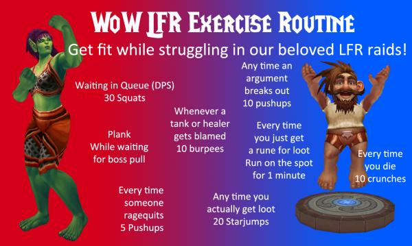 lfr exercise